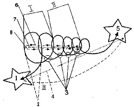 Схема структурной модели