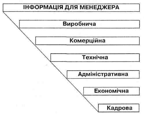 Схема 5.1.1.