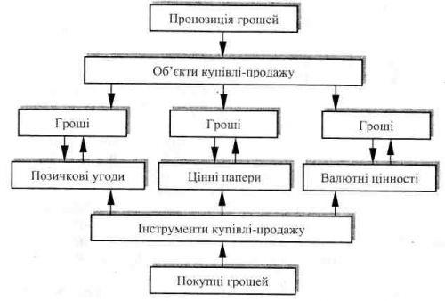 Общая схема взаимосвязь'связи