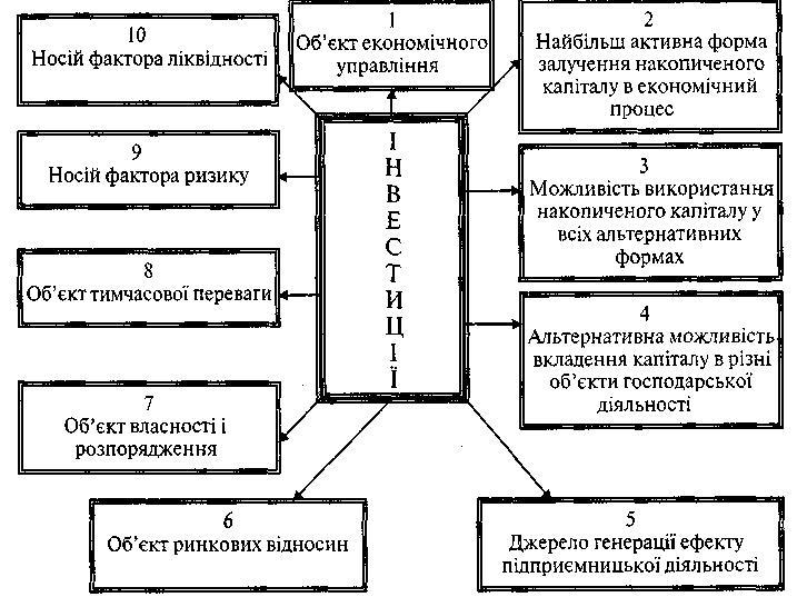 Основные характеристики