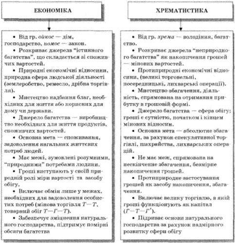 Модели идеального государства в работах платона и аристотеля работа онлайн болгар