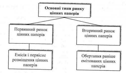 Что такое деньги Понятие, виды, функции, значение