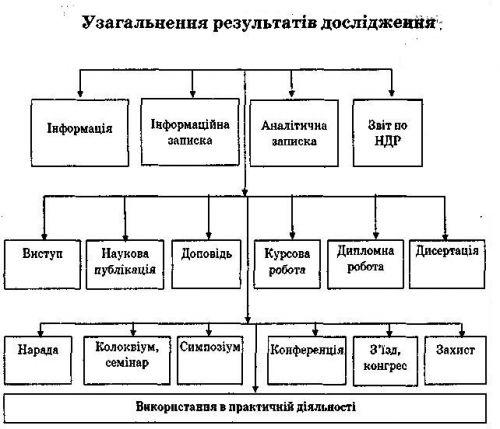 Схема 14.