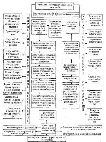 Закон про микрозаймы 2020