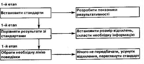 УСТАНОВКА АНДРОИД НА NOKIA N9